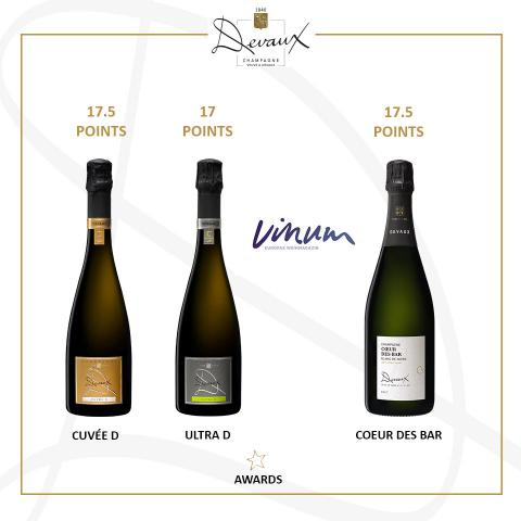 World Of Champagne